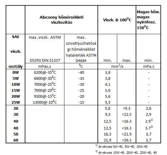 Jó kenési eredmény - RENEP CGLP Sorozat | Ipari kenőanyagok | FUCHS OIL HUNGÁRIA KFT.